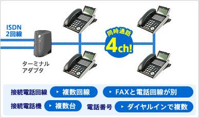 家庭用電話機 ビジネスフォン 違い