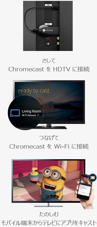 楽天スーパーSALE Google Chromecast