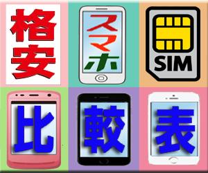 格安SIM 格安スマホ 比較表おすすめ 最新版