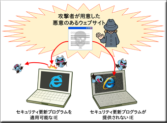 Internet Explorer サポートポリシーが変更