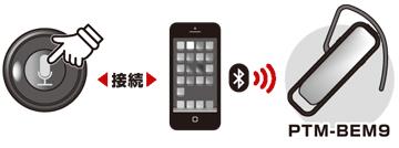 iPhone Siriリモコン プリンストン PIP-SRC