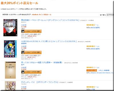 Amazon セール 速報 Kindle本 最大 20% ポイント 還元セール