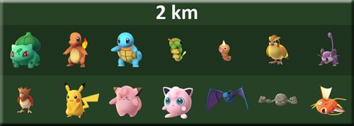 Pokemon GO ポケモン GO タマゴ 早見表 一覧表2km 5km 10km