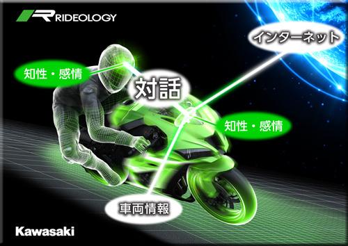 KAWASAKI カワサキ 川崎重工 AI 人工知能バイク オートバイ モーターサイクル